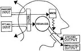 Pengantar Psikolinguistik bahasa melayu kontemporari teori pembelajaran bahasa