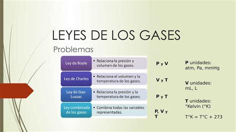 la ley de los calam 233 o ppt leyes de los gases problemas