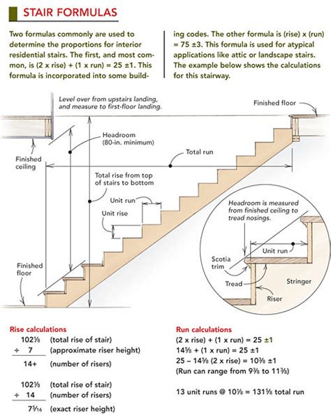 what is a section 59 gallery of 26 handy architecture cheat sheets 4