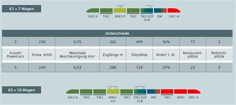 ic wagen sitzplan der icx das neue r 252 ckgrat des db fernverkehrs 187 zukunft