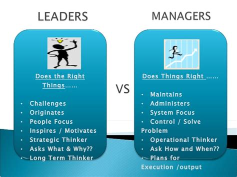Mba Versus Masters In Leadership by Image Gallery Leader Vs Manager