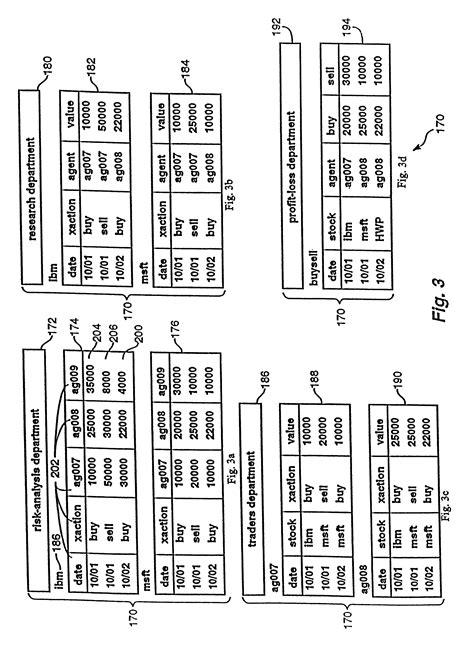 schema map patent us6718320 schema mapping system and method