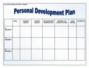October 171 2012 171 Inspire And Action Start Professional Development Plan Template