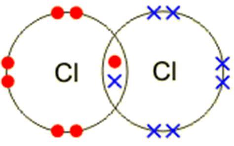 chlorine dot diagram various diagrams lewis and structural
