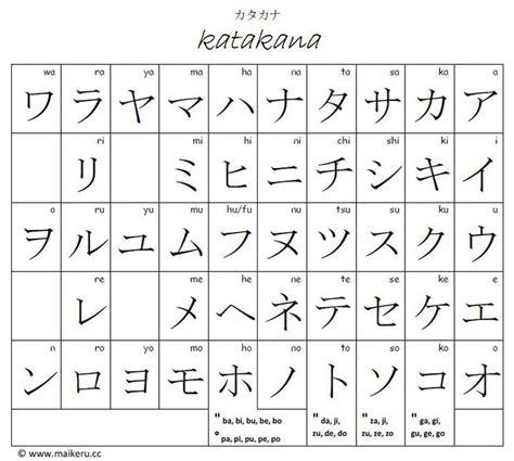 hiragana alphabet chart best 25 katakana chart ideas on japanese