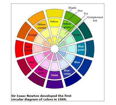 pattern of color wheel how to be bold with colour stuart morris textile design