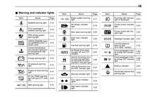 Subaru Warning Lights Meaning 2010 Subaru Legacy Warning And Indicator Lights Pdf
