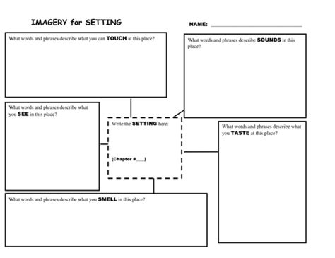 lesson plan template ks2 literacy outstanding literacy lesson creative writing by