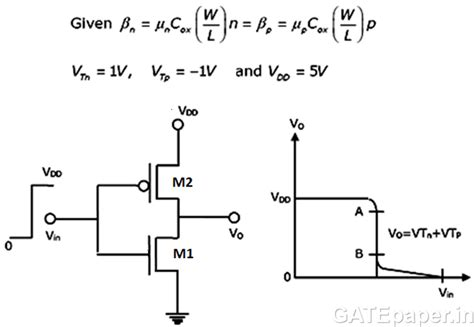 transistor questions and answers pdf fet transistor questions and answers 28 images the characteristics of the mosfet in figure