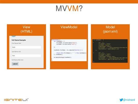 javascript viewmodel pattern using mvvm on the web using knockoutjs ignite ui