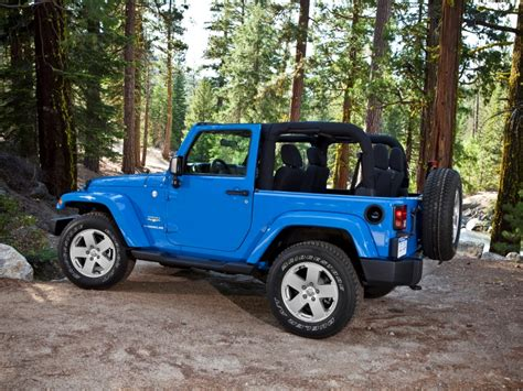 cheapest jeep wrangler model the 10 cheapest cars to insure for 2015 autobytel