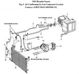 Hyundai Getz Air Conditioning Problems 2002 Hyundai Sonata Possiblle Leak In Evaporator Air