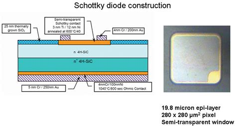 diodes construction schottky definition what is