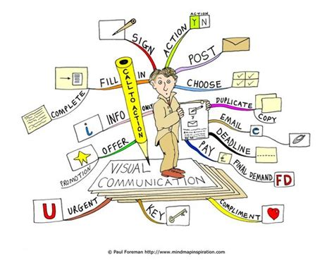 visual communication design unit 2 visual communication communication and mind maps on pinterest