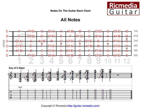 guitar fretboard notes diagram bass fretboard chart pdf