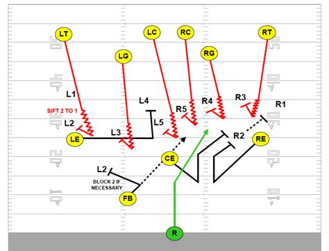 kickoff return schemes diagrams what is your kickoff return formation firstdown playbook