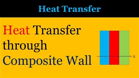 What Is A Heat L Used For by Heat Transfer Through Composite Wall L Heat Transfer L
