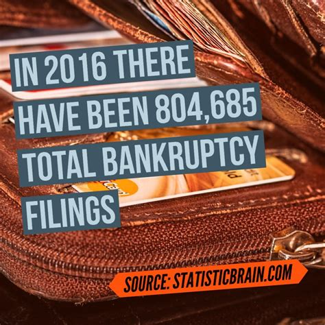 Bankruptcy Search Florida Bankruptcy Statistics Archives Dion R Hancock P A