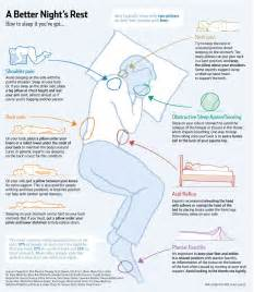 you re not sleeping properly here s a guide on the best