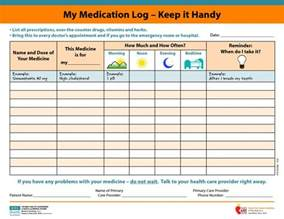 Medication Log Template by Medicine Picture Schedule My Medication Log Keep It