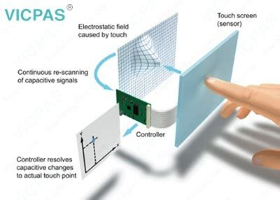 how does a capacitive sensor work how does a touch sensor work