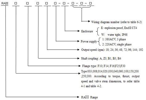 wiring diagram number meanings diagram free