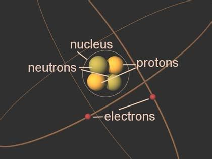 Protons Neutrons And Electrons by Cir Room 9 Atoms