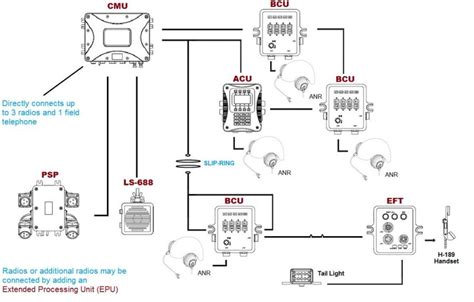 100 pci intercom wiring diagram rt 1439 sincgars