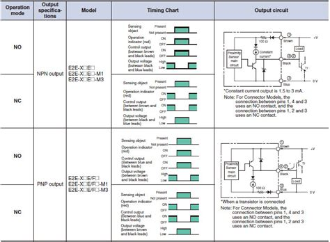 safety vision wiring diagram safety get free image about