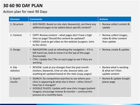 90 day plan template search results for 30 60 and 90 day plan template