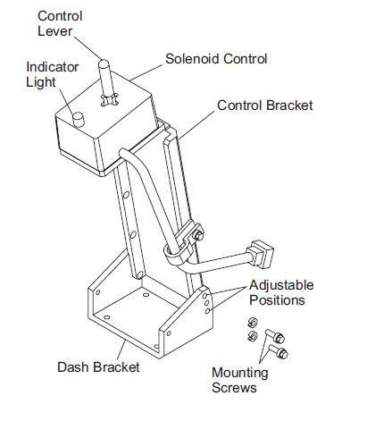 snow way plow wiring diagram snow automotive wiring diagram