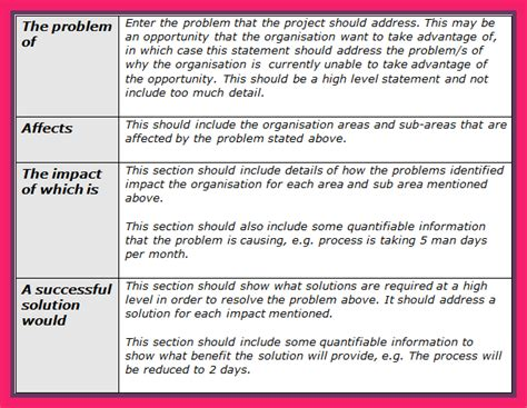 Problem Statement Template Powerpoint Problem Statement Template For Innovation Project Problem Statement Template Powerpoint