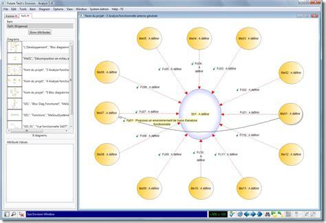 logiciel pour faire diagramme pieuvre envision outil logiciel universel pour la conception d