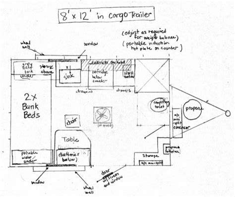 Cottages House Plans gary goldberg s 8x12 cargo trailer tiny house design