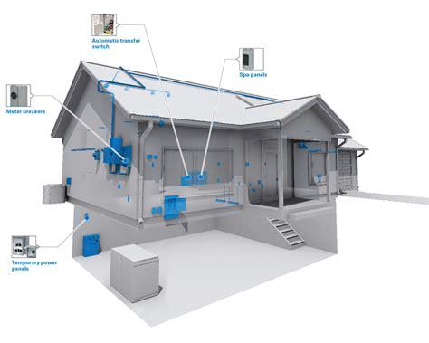 midwest spa panel wiring diagram 32 wiring diagram