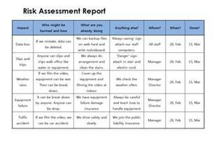 Risk Assessment Sample Report 2 6 Risk Assessment Report Choi Haneul