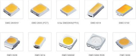 what is an smd led gllusa