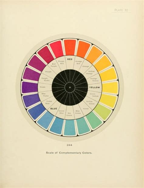 scale of complementary colors instruct scale