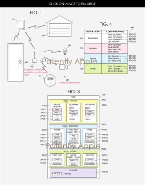 a second major home automation system invention from apple