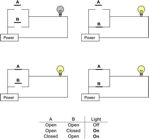 parallel circuits power watson