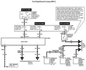 wiring diagram for 97 ranger get free image about wiring