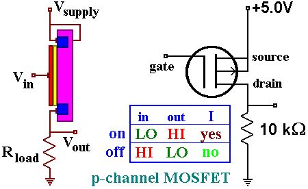 what is pch diode scen103 p channel mosfet switch