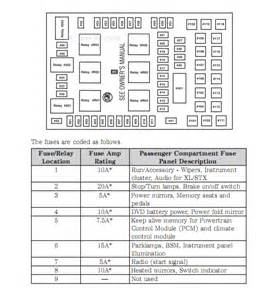 solved need diagram for fuse box fixya