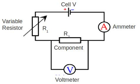 how to test a resistor in circuit gcse and as revision may 2014