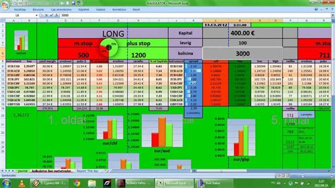 Forex Excel Calculator Avi Youtube Forex Trading Plan Template Excel