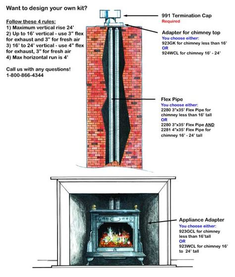 installing a wood burning stove in an existing fireplace install