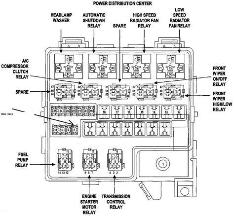 2006 sebring fuse box diagram 2004 chrysler sebring fuse box diagram 2017 2018 best