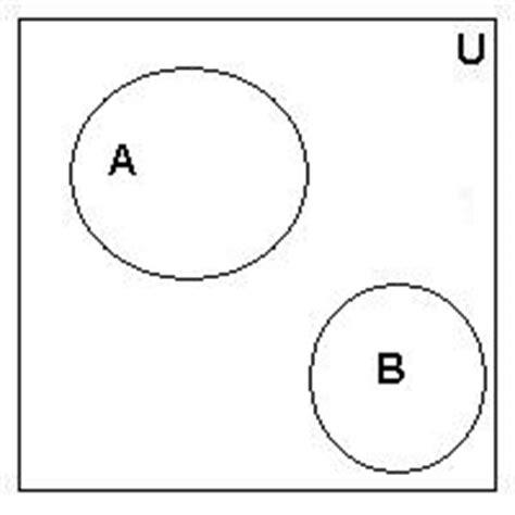 venn diagram disjoint sets venn diagram