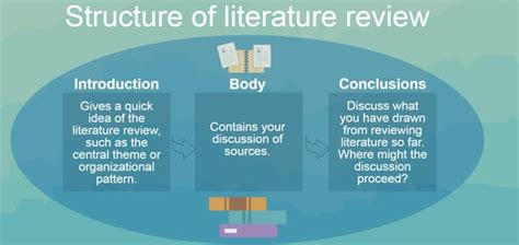 the best literature review 45 great tips on format and