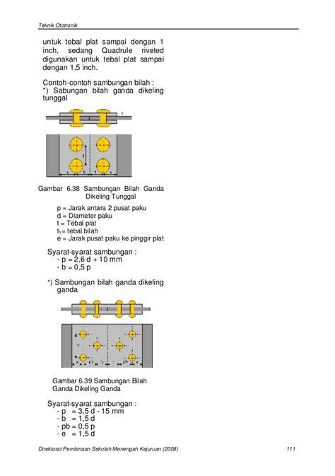 Paku Joint Power Al 10mm bab 6 penggunaan peralatan dan perlengkapan perbaikan siap cetak